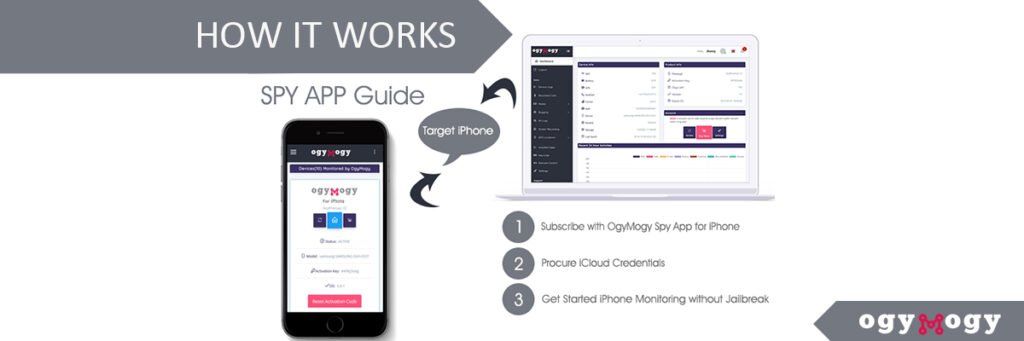 How OgyMogy Spy App Works - Monitoring Software Complete Guide