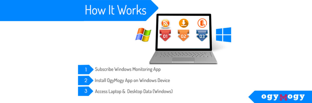 Windows Tracking Software Major Features