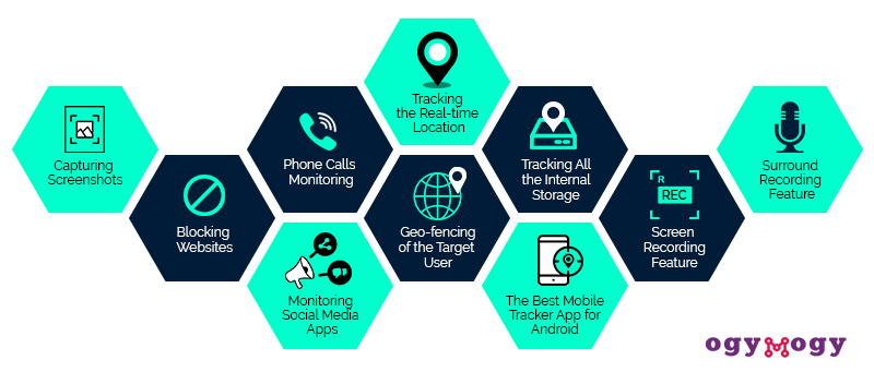 what is mobile tracker on android